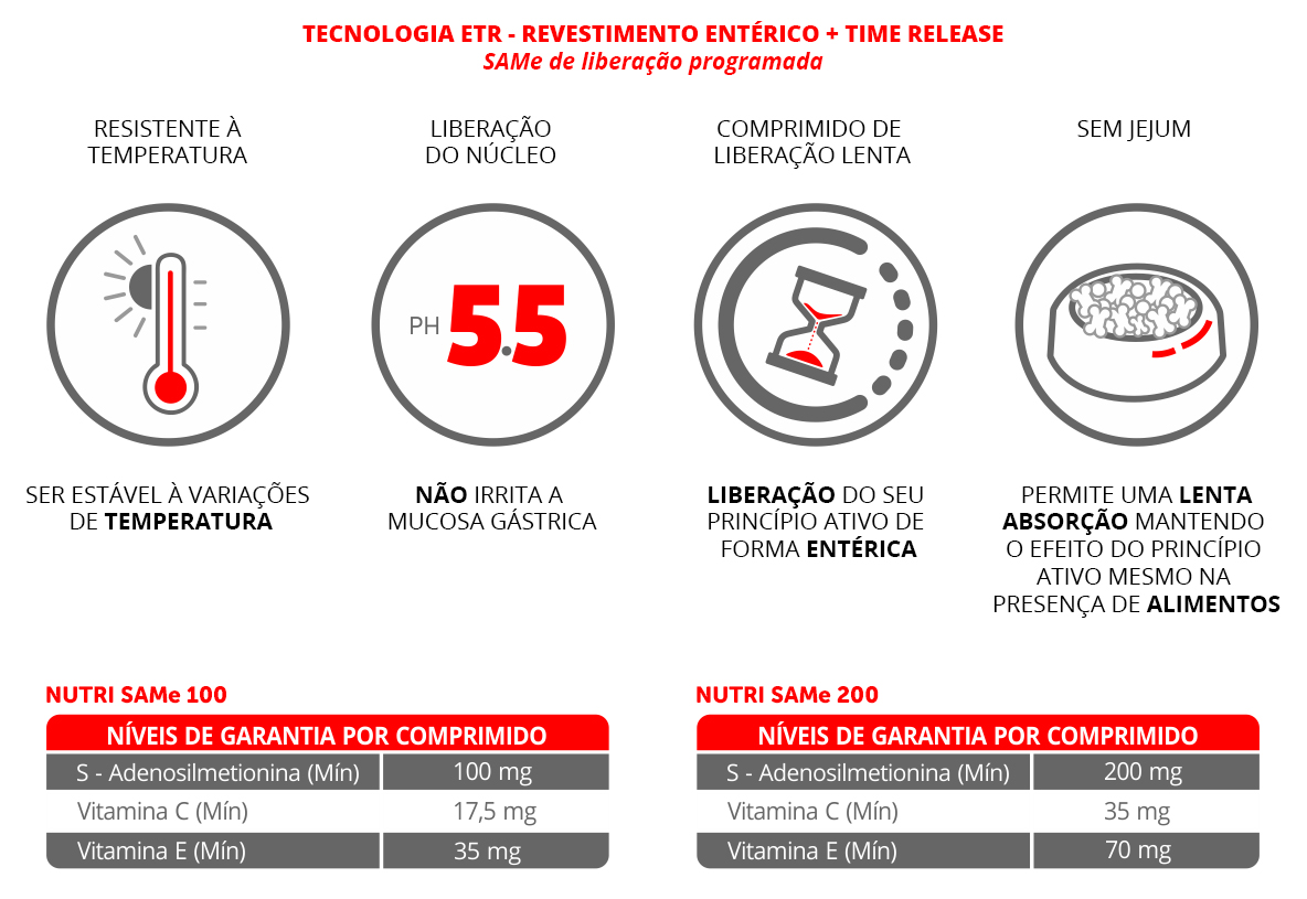 NUTRI SAMe 100 / 200 SUPLEMENTO ALIMENTAR PARA CÃES E GATOS